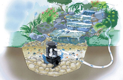 Pondless waterfall cross-section illustration